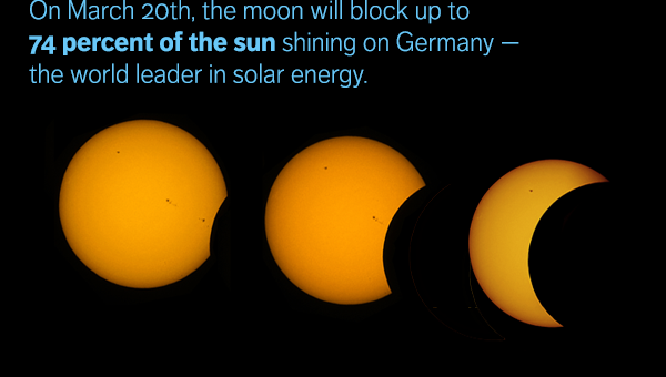 What Happens to a PV-Powered Country During a Massive Solar Eclipse? We Find Out March 20th
